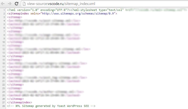 Не работает карта сайта на WordPress - vscode.ru
