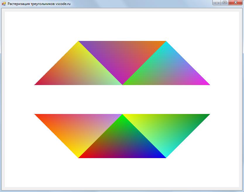 Растеризация треугольников на C#