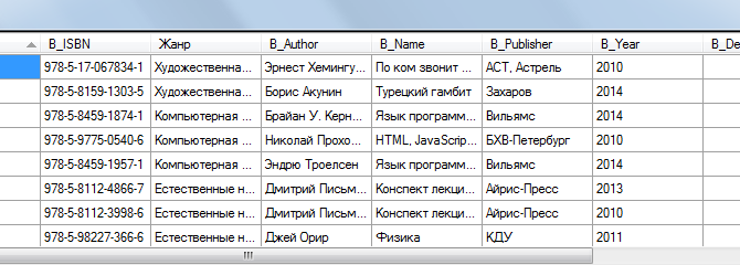 Подключение базы данных Oracle к Visual Studio