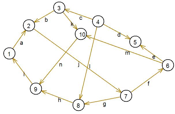 Топологическая декомпозиция структуры - vscode.ru