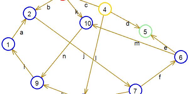 Топологическая декомпозиция структуры C#