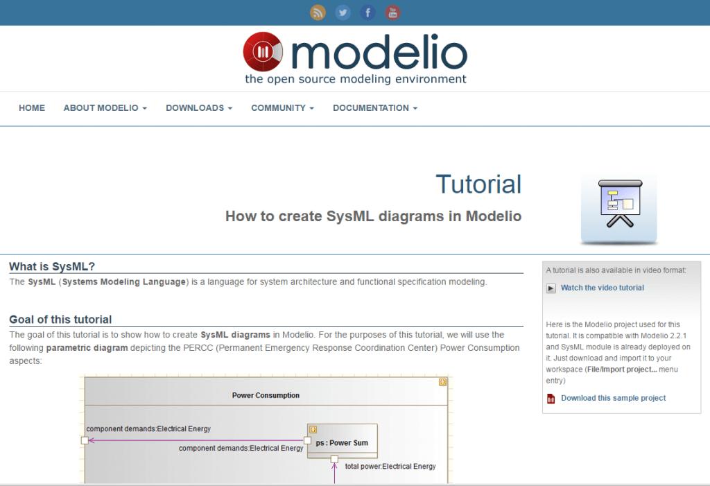 Modelio - Руководство пользователя