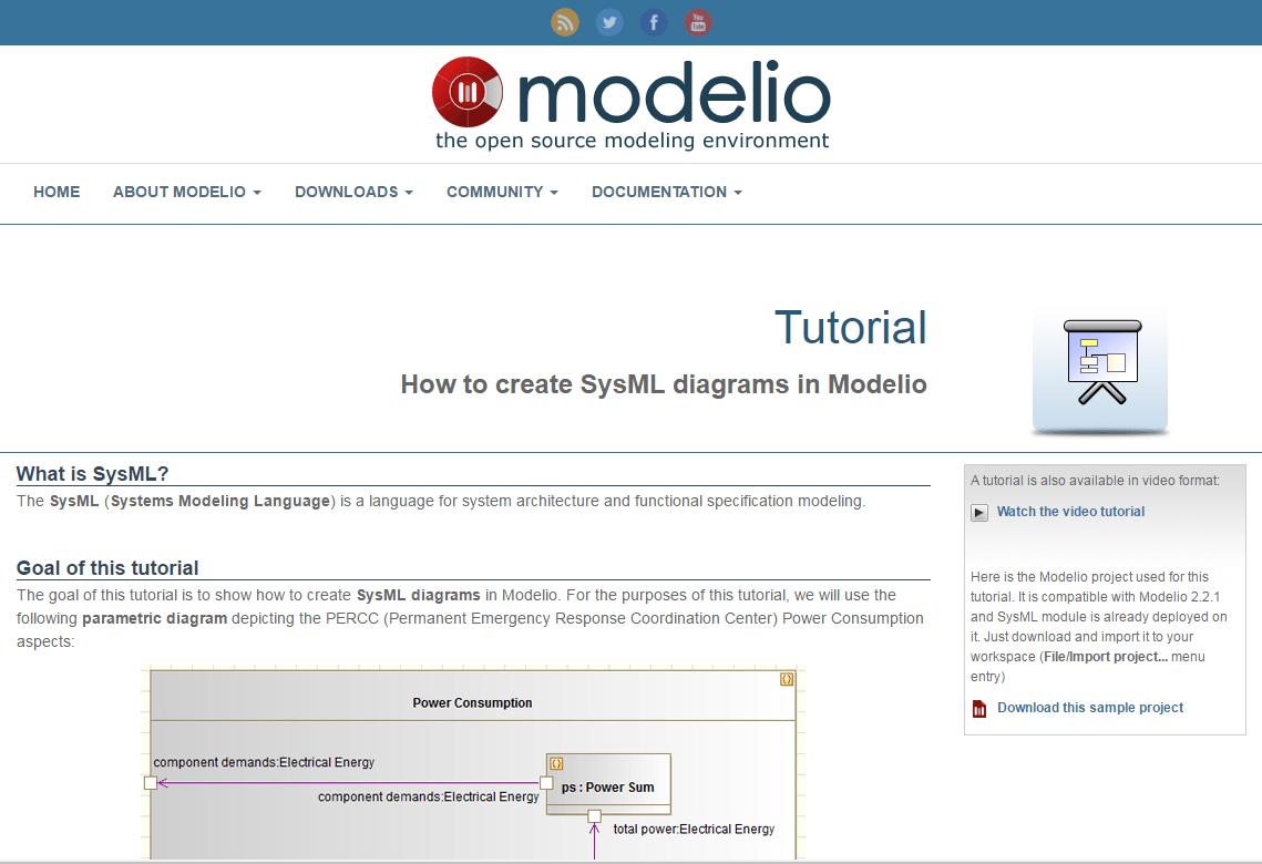 Modelio бесплатное средство проектирования