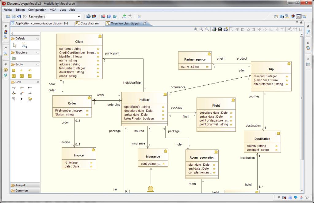Диаграмма классов в Modelio