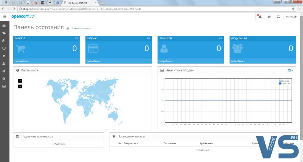 OpenCart - Панель администратора