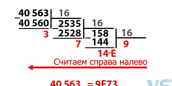 Шестнадцатеричная система счисления