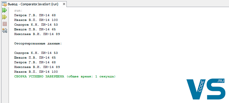 Сортировка в Java - сортировка коллекции и пример Comparator