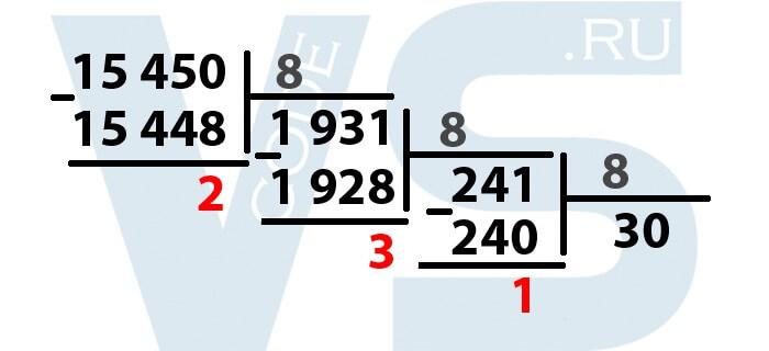 Перевод из десятичной системы счисления в восьмеричную