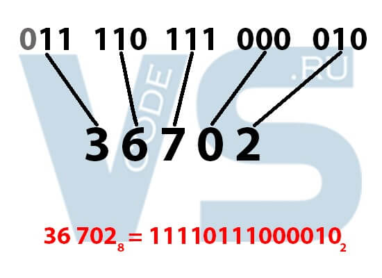 Перевод из восьмеричной системы счисления в двоичную