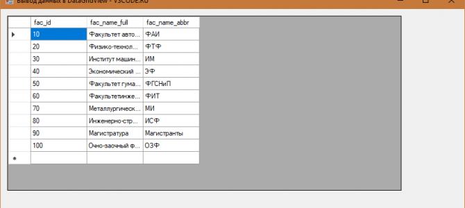 Вывод данных в DataGridView из БД на C#